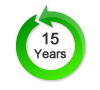 15 Year Lifecycle